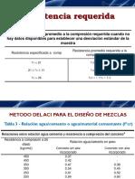 Tablas Para Diseño de Mezcla - Copia - Copia - Copia - Copia - Copia - Copia - Copia