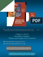 Ch02a_Descriptive Statistics_Graphical & Tabular Presentations.pptx