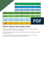 IDEAS - INTERCAMBIO - ESCALAS.docx