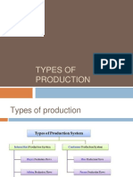 Types of Production System
