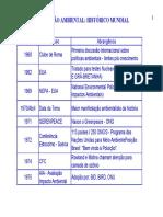 1_1 Legisção Ambiental Historico.pdf