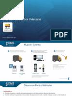 presentacion_control-vehicular.ppsx