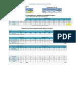 Calculos de Pbi y Velocidades