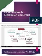 fundamento de legislación comercial