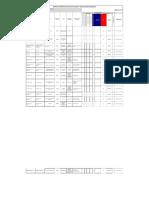 Modelo de Matriz IPER