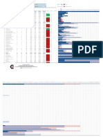 Cronograma Projeto e Obra Loteamento - Engenharia Moderna.xlsx