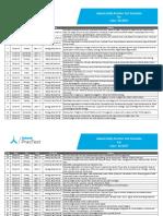 Class XII NEET Daily Practice Test.pdf