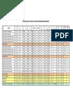 SE 1718 1º S - 23 - 09 Nov - 02 - Cálculo de Quedas de Tensão e Correntes Curto-circuitos - Exercicio de Aplicação - Parte II