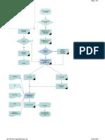 Diagrama de Flujo - No Conformidad