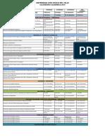 Calendario Academico Pregrado 2019