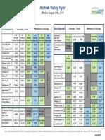 Amtrak Valley Flyer Schedule