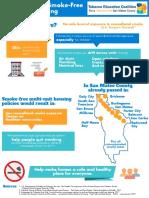 SFMUH infographic