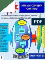 3c_competitividad1