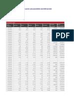 Data Bolsa de Valores Smcv