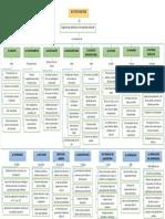 Acción Didáctica Mapa Conceptual