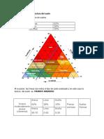 Clasificación de la textura del suelo.docx