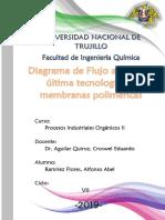 Membranas Poliméricas MMM