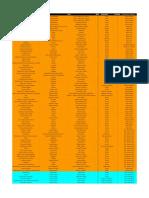 REGISTRO DE LIBROS DONADOS (1).pdf