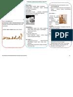 Dokumen.tips Leaflet Tumbuh Kembang Anak Dan Balita Doc