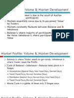 Market Profile Volume