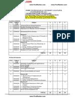 Jntua_m Tech_r17_jntua m.tech Regulation r17 Eee Electrical Power Engineering Course Structure Syllabus_firstranker.com