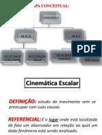 CINEMÁTICA - Professor Henrique