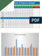 Analysis Sheet-WPS Office