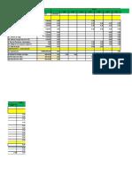 Cronograma de Inversion y Fisico y Presupuesto San Ramon