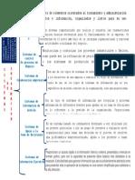 CLASIFICACION DE SI.docx