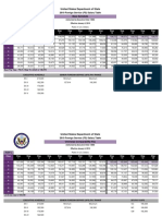 2019 FS Salary Table
