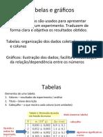 LabFisica1