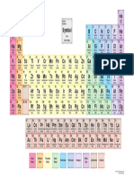 Periodic Table Muted 2018