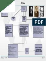 Mapa Conceptual, Teoria de Relaciones Humanas