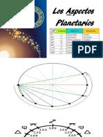 01.Los Aspectos Planetarios
