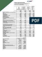 AuditedFinancialResults31.03.2019