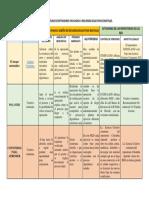 Cuadro de  análisis de estándares  aplicado a los 3 RED.pdf