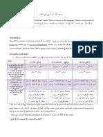 1-principles-of-filul-mudaar-annaaqis.pdf