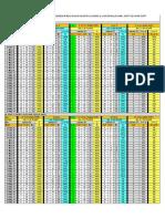 Analisa Jumlah Dump Truck Pelabuhan Yang Beredar Melakukan Kegiatan Loading & Langsir Mulai Awal Shift Sd Akhir Shift