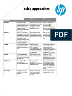 The six leadership strategy.pdf
