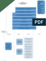 272189461-Mapa-Funcional-Del-Subsector-Supermercados.pdf
