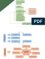 CONCEPT_MAP_-_Networks.pdf