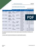 Actual Market Summary Report_Vietnam