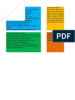 Aeneid DBG Vocabulary Data 0