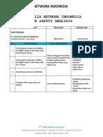 Job Safety Analysis PT CCAI Mega DC Surabaya