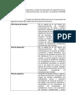 Actividad 2 - Evidencia 2.pdf