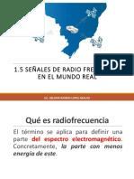 1.5 Señales de Radio Frecuencia en El Mundo Real