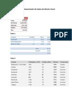 Importacion de Datos de Word
