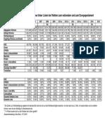 Griechenland_Wahlergebnisse_Linke_2004-2019.pdf