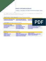 Códigos y Leyes Marco de Bolivia (3)