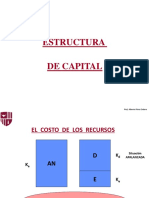 Estructura de Capital AP 2019 (1)